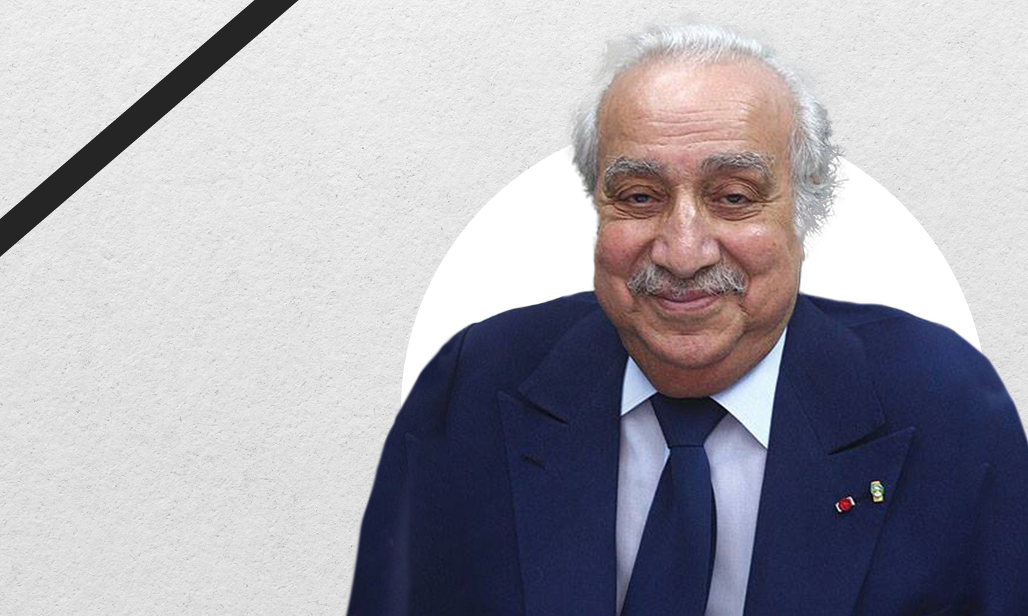 Death of Osman al-Aidi: Sham Hotel Chain Owner and Syrian Tourism Tycoon